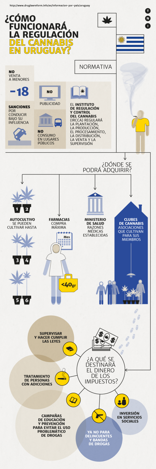 Uruguay_WEB_infographic2_Spanish.resized